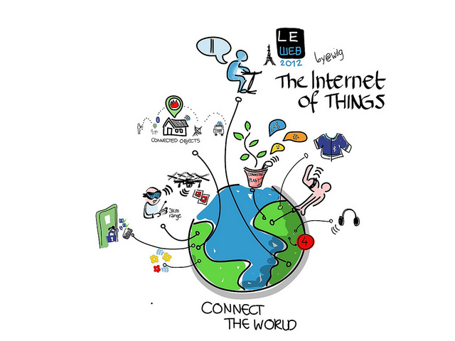 Leweb 2012 the internet of things; a visual overview in live! iPadsketches