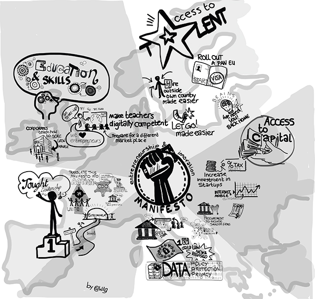 The European Startup Manifesto; a visualization